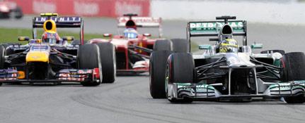 Formula One betting odds Barcelona